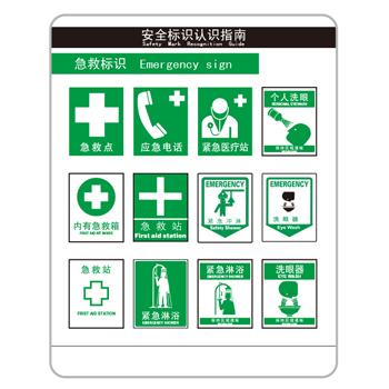 安全宣传 安全认知指南 急救标识 标志牌 提示牌